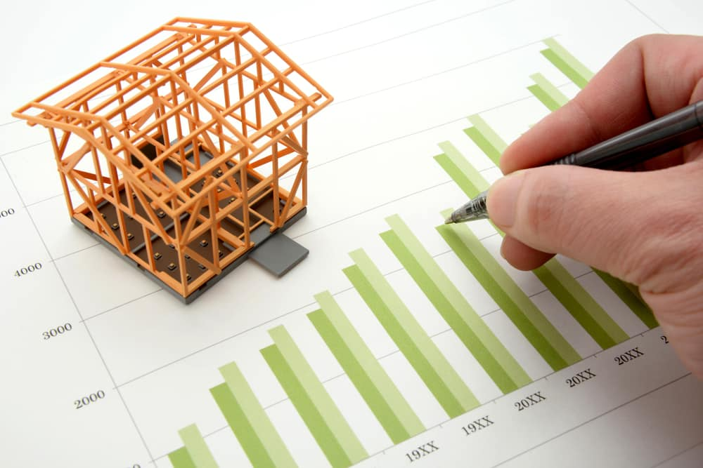 Housing Market Projections